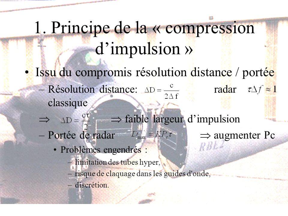 1. Principe de la « compression dimpulsion » Issu du compromis résolution distance / portée –Résolution distance: radar classique faible largeur dimpu
