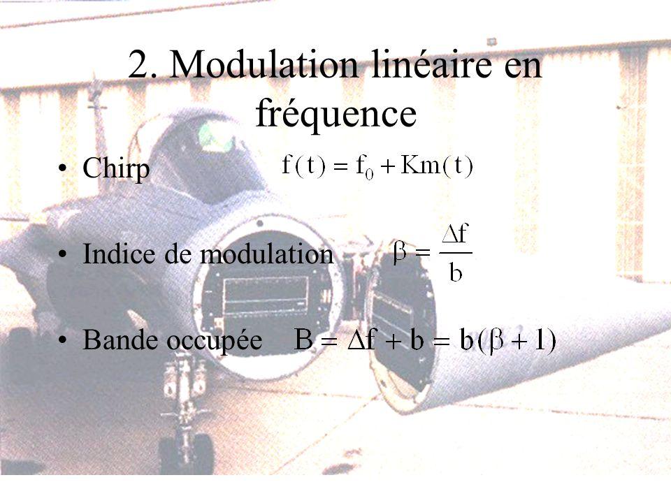 2. Modulation linéaire en fréquence Chirp Indice de modulation Bande occupée
