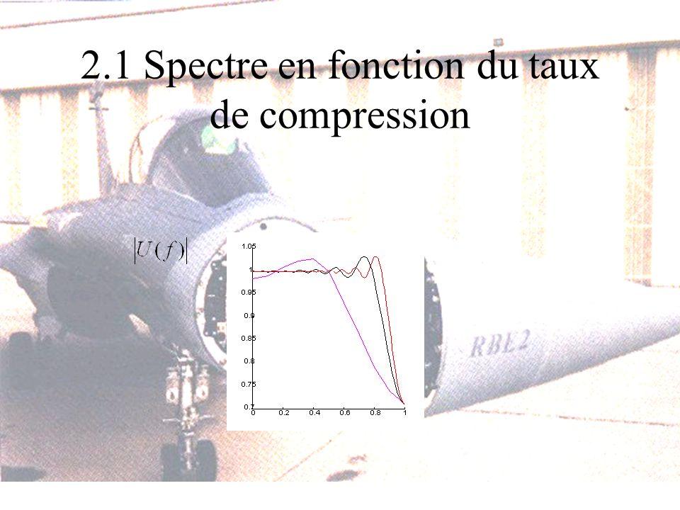 2.1 Spectre en fonction du taux de compression