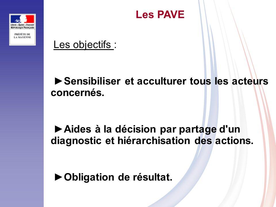 Les PAVE Les objectifs : Sensibiliser et acculturer tous les acteurs concernés.