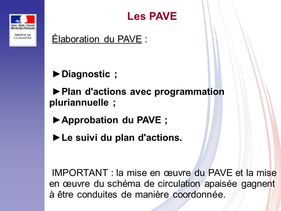 Les PAVE Élaboration du PAVE : Diagnostic ; Plan d actions avec programmation pluriannuelle ; Approbation du PAVE ; Le suivi du plan d actions.