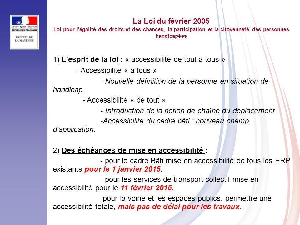 La Loi du février 2005 Loi pour l égalité des droits et des chances, la participation et la citoyenneté des personnes handicapées 1) L esprit de la loi : « accessibilité de tout à tous » - Accessibilité « à tous » - Nouvelle définition de la personne en situation de handicap.
