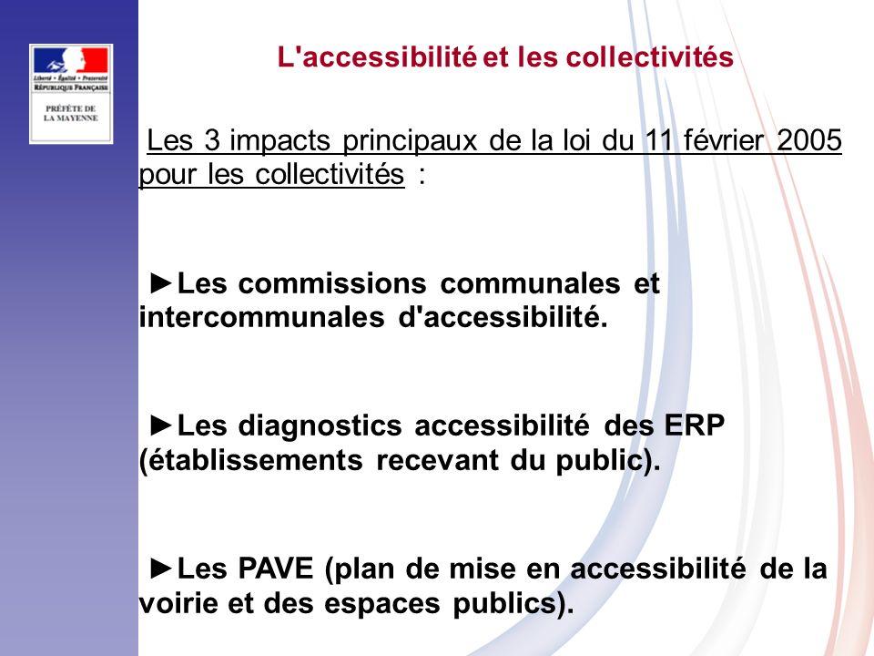 L accessibilité et les collectivités Les 3 impacts principaux de la loi du 11 février 2005 pour les collectivités : Les commissions communales et intercommunales d accessibilité.