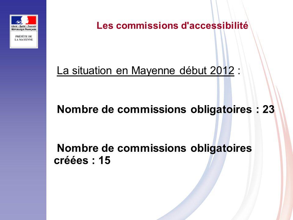 Les commissions d accessibilité La situation en Mayenne début 2012 : Nombre de commissions obligatoires : 23 Nombre de commissions obligatoires créées : 15