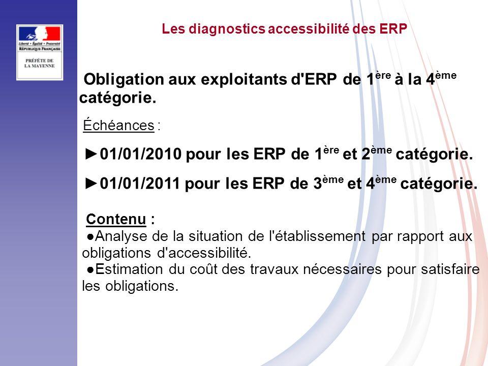 Les diagnostics accessibilité des ERP Obligation aux exploitants d ERP de 1 ère à la 4 ème catégorie.
