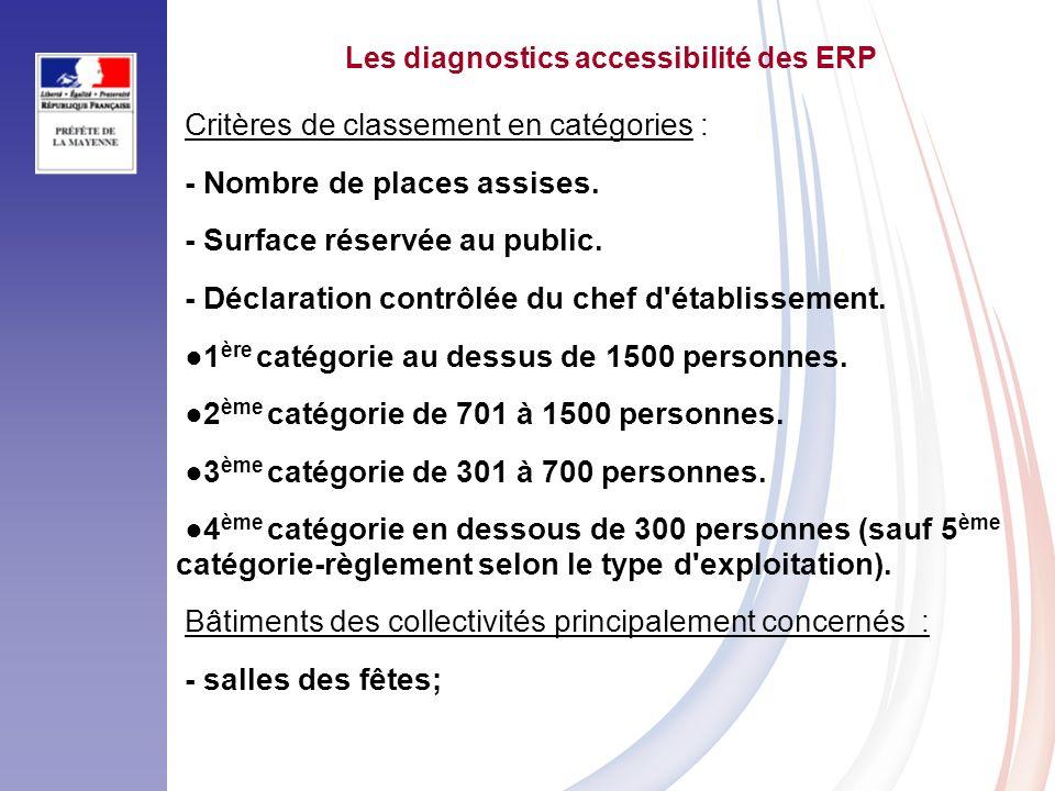 Les diagnostics accessibilité des ERP Critères de classement en catégories : - Nombre de places assises.