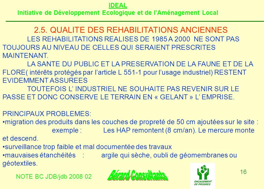 IDEAL Initiative de Développement Ecologique et de lAménagement Local NOTE BC JDB/jdb 2008 02 16 2.5. QUALITE DES REHABILITATIONS ANCIENNES LES REHABI
