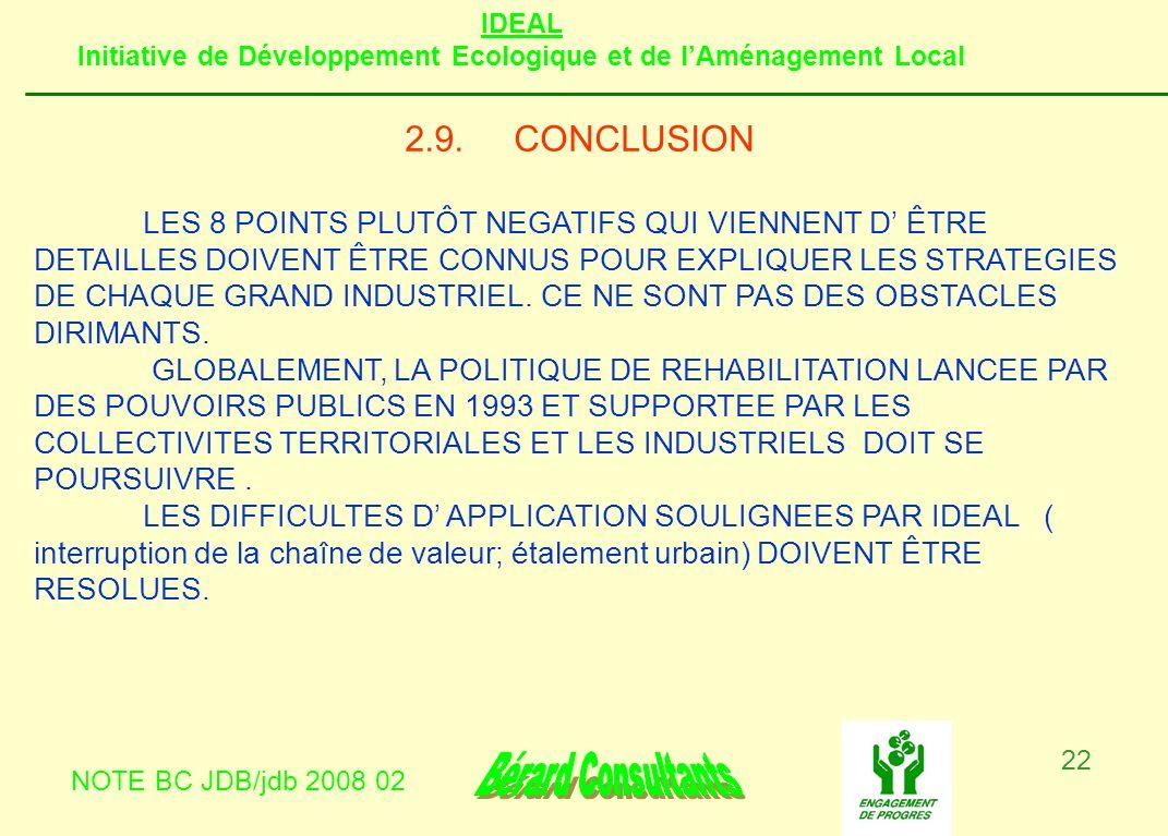 IDEAL Initiative de Développement Ecologique et de lAménagement Local NOTE BC JDB/jdb 2008 02 22 2.9.CONCLUSION LES 8 POINTS PLUTÔT NEGATIFS QUI VIENN