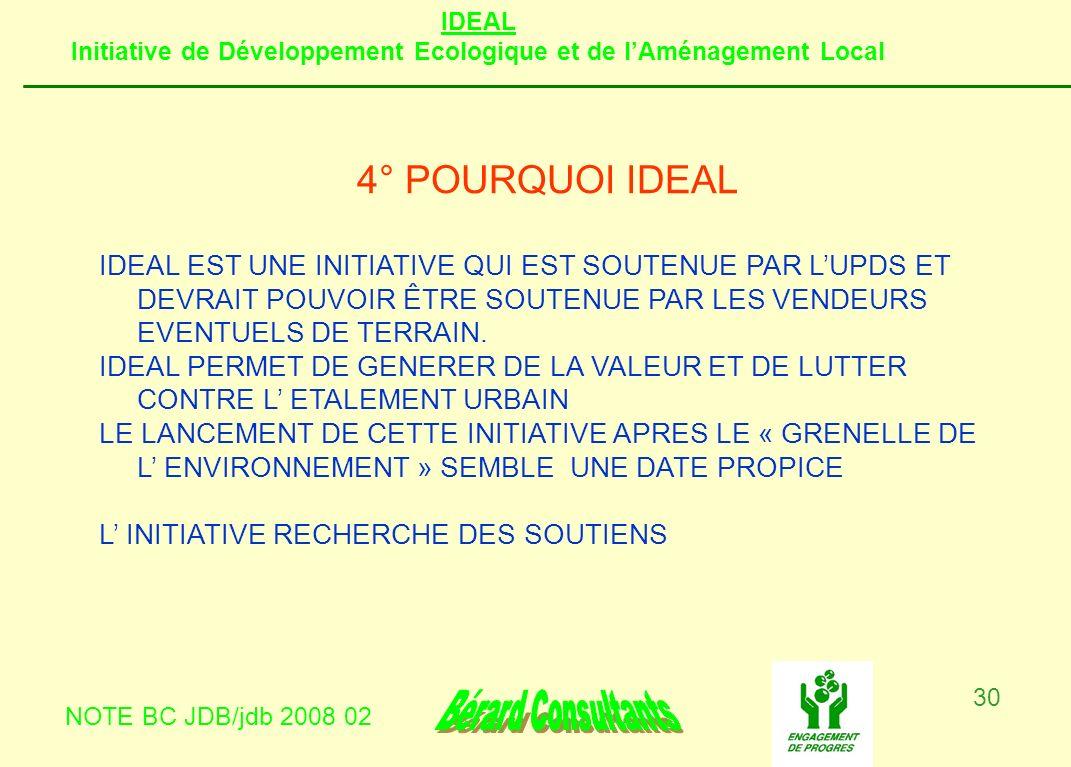 IDEAL Initiative de Développement Ecologique et de lAménagement Local NOTE BC JDB/jdb 2008 02 30 4° POURQUOI IDEAL IDEAL EST UNE INITIATIVE QUI EST SO