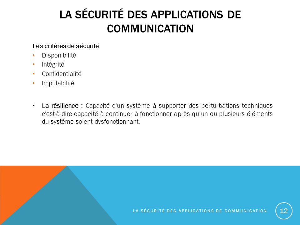 Les critères de sécurité Disponibilité Intégrité Confidentialité Imputabilité La résilience : Capacité d un système à supporter des perturbations techniques c est-à-dire capacité à continuer à fonctionner après quun ou plusieurs éléments du système soient dysfonctionnant.