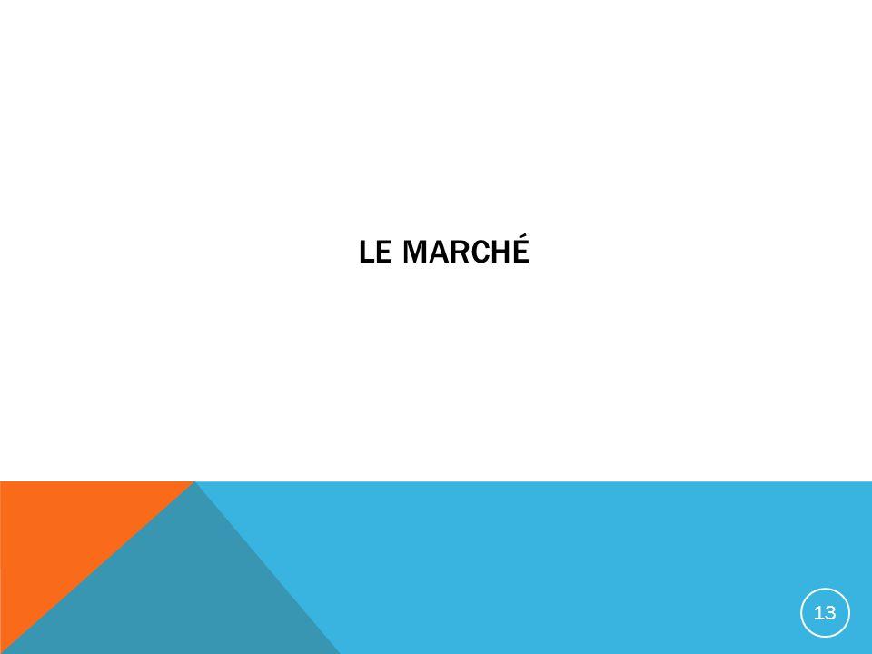 LE MARCHÉ 13