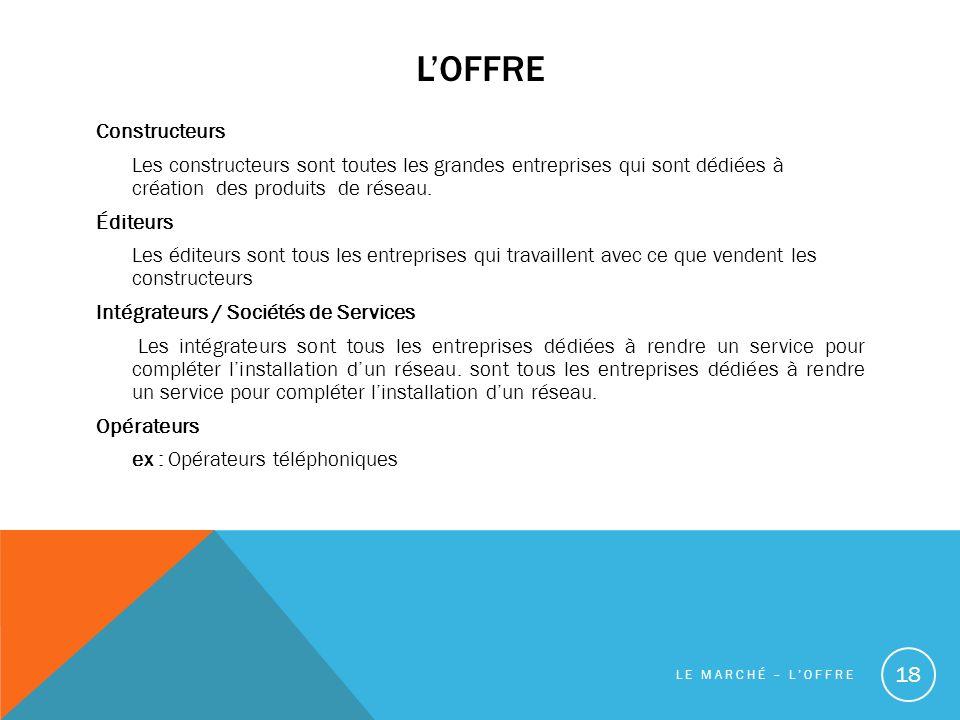 LOFFRE Constructeurs Les constructeurs sont toutes les grandes entreprises qui sont dédiées à création des produits de réseau.