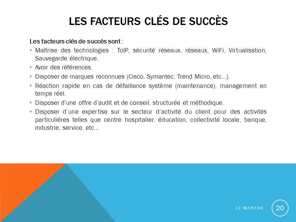 LES FACTEURS CLÉS DE SUCCÈS Les facteurs clés de succès sont : Maîtrise des technologies : ToIP, sécurité réseaux, réseaux, WiFi, Virtualisation, Sauvegarde électrique.