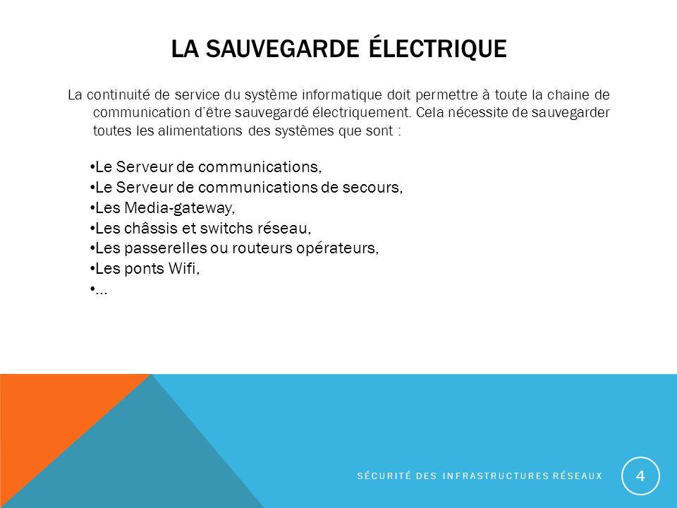 LA SAUVEGARDE ÉLECTRIQUE La continuité de service du système informatique doit permettre à toute la chaine de communication dêtre sauvegardé électriquement.