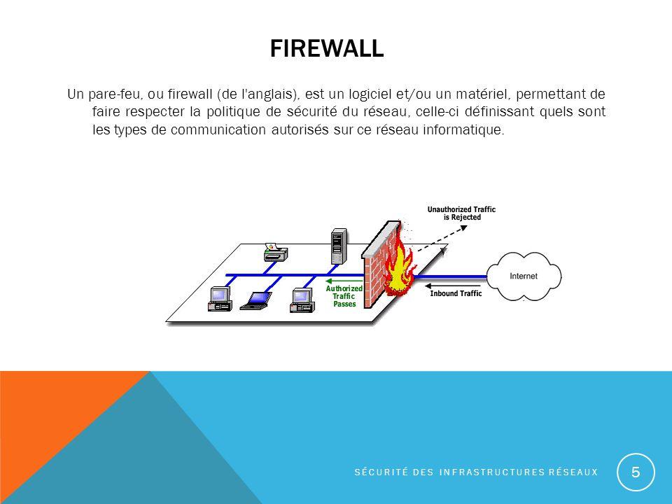 FIREWALL Un pare-feu, ou firewall (de l anglais), est un logiciel et/ou un matériel, permettant de faire respecter la politique de sécurité du réseau, celle-ci définissant quels sont les types de communication autorisés sur ce réseau informatique.