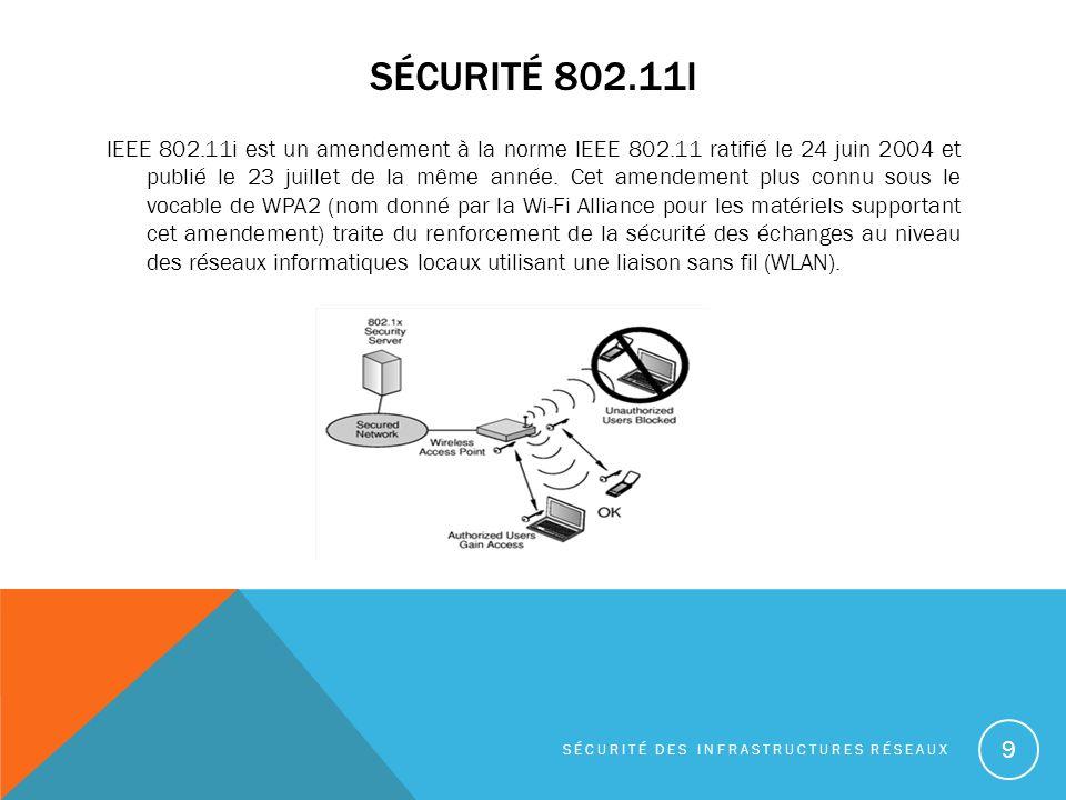 SÉCURITÉ 802.11I 9 IEEE 802.11i est un amendement à la norme IEEE 802.11 ratifié le 24 juin 2004 et publié le 23 juillet de la même année.