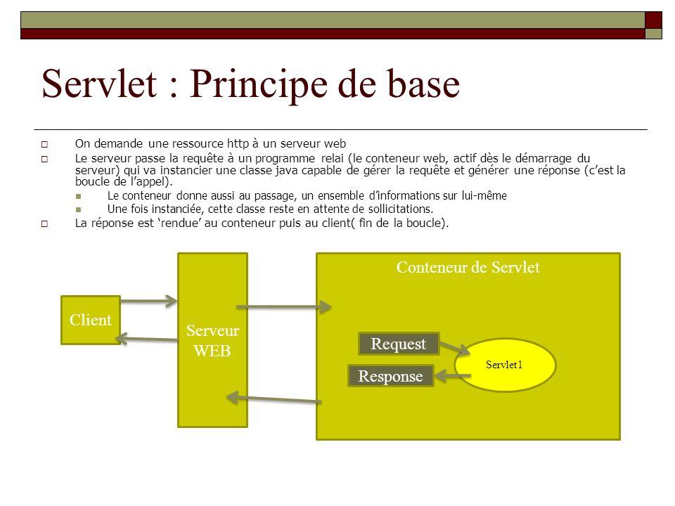 Servlet : Principe de base On demande une ressource http à un serveur web Le serveur passe la requête à un programme relai (le conteneur web, actif dè