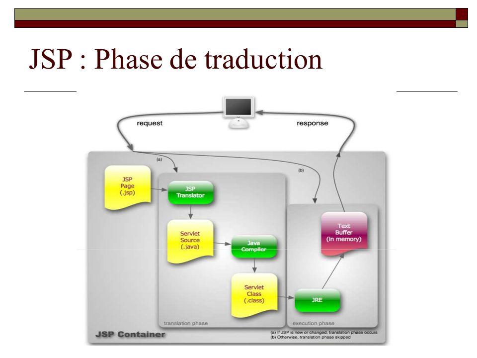 JSP : Phase de traduction