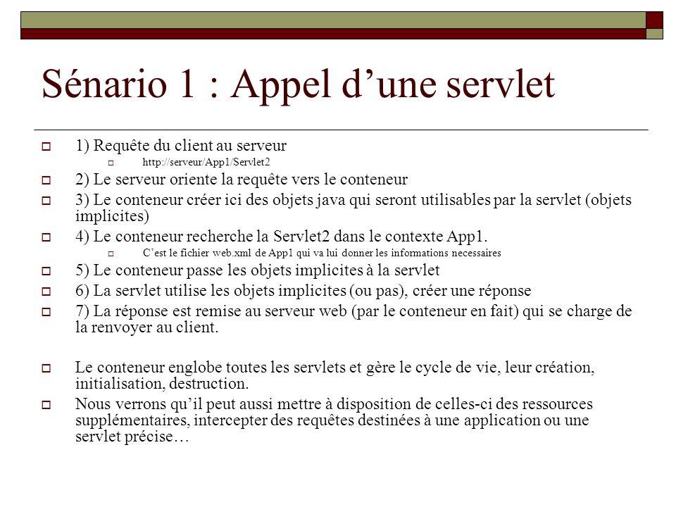 Sénario 1 : Appel dune servlet 1) Requête du client au serveur http://serveur/App1/Servlet2 2) Le serveur oriente la requête vers le conteneur 3) Le c