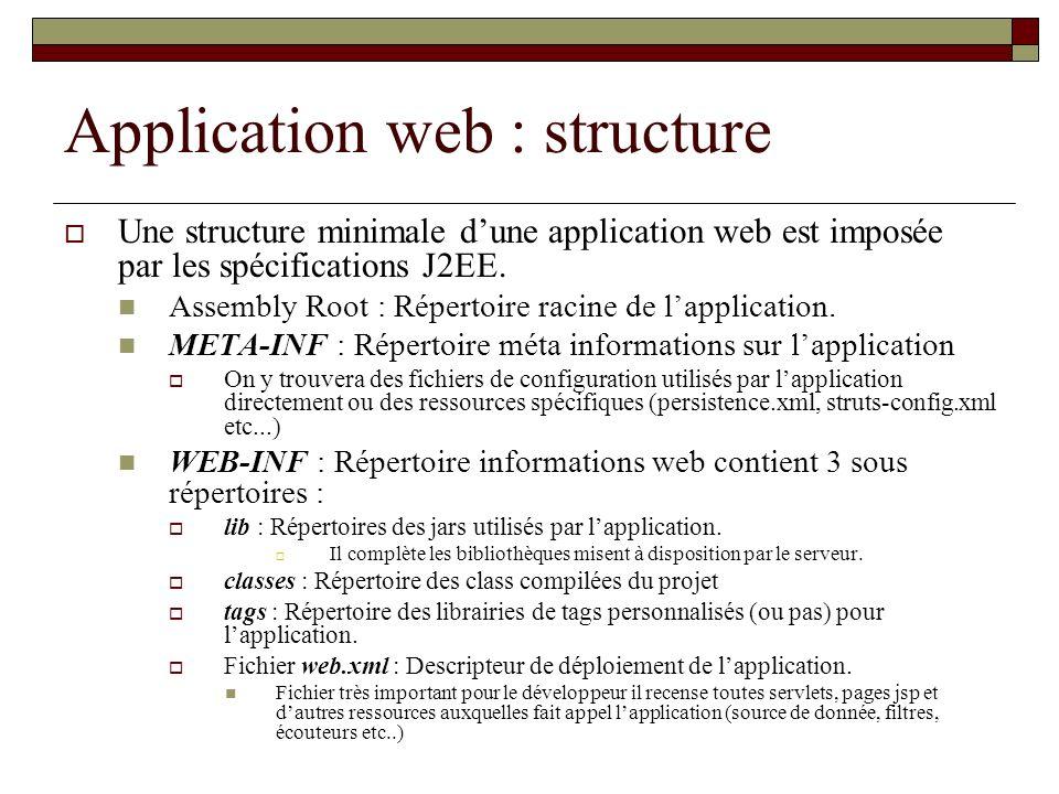 Une structure minimale dune application web est imposée par les spécifications J2EE. Assembly Root : Répertoire racine de lapplication. META-INF : Rép