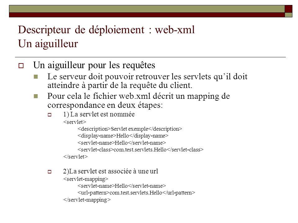 Descripteur de déploiement : web-xml Un aiguilleur Un aiguilleur pour les requêtes Le serveur doit pouvoir retrouver les servlets quil doit atteindre