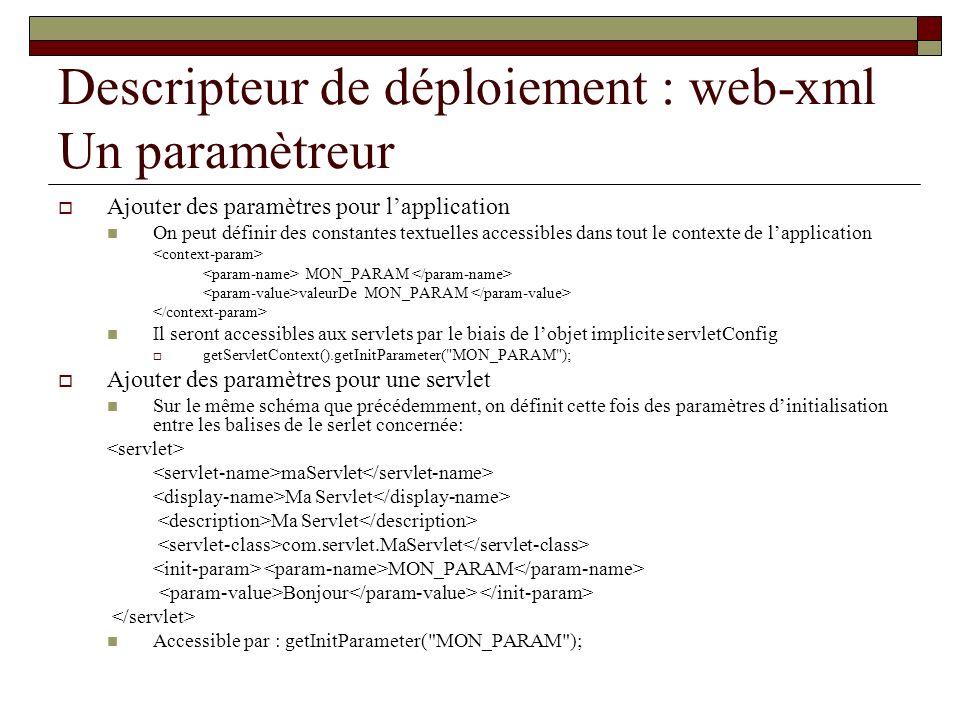 Descripteur de déploiement : web-xml Un paramètreur Ajouter des paramètres pour lapplication On peut définir des constantes textuelles accessibles dan
