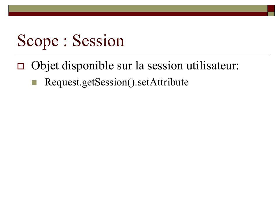 Scope : Session Objet disponible sur la session utilisateur: Request.getSession().setAttribute