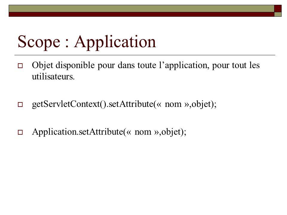 Scope : Application Objet disponible pour dans toute lapplication, pour tout les utilisateurs. getServletContext().setAttribute(« nom »,objet); Applic