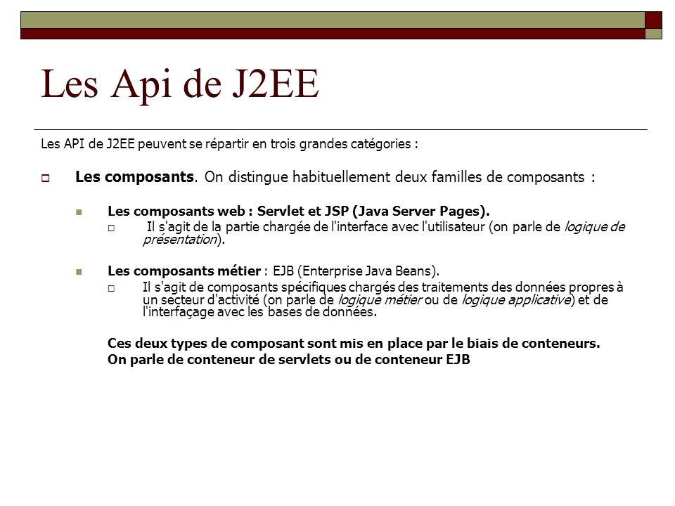 Les Api de J2EE Les API de J2EE peuvent se répartir en trois grandes catégories : Les composants. On distingue habituellement deux familles de composa