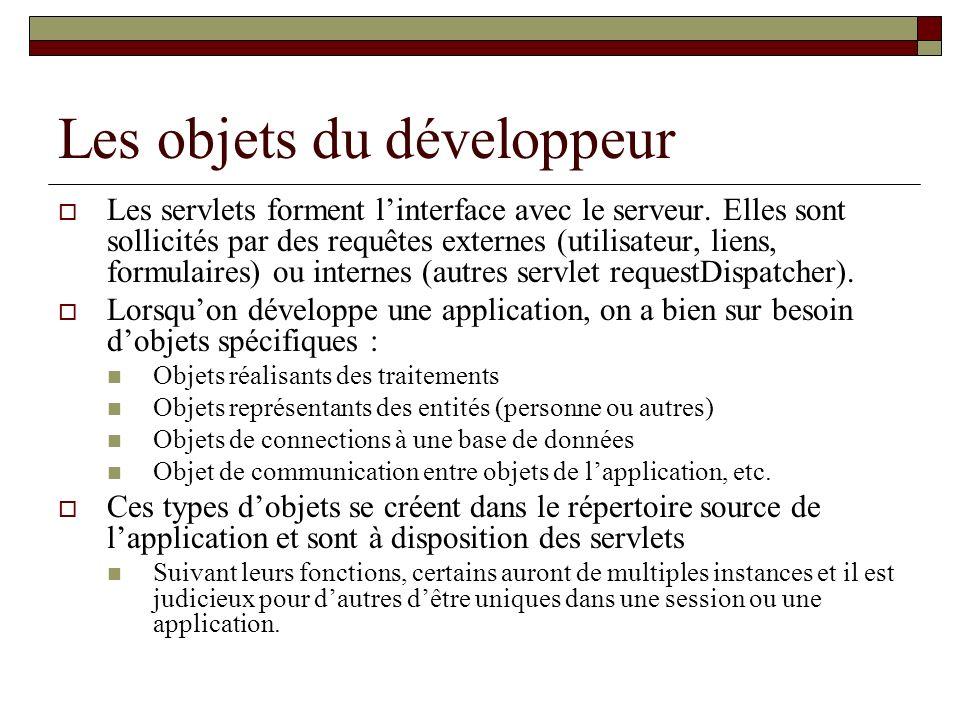 Les objets du développeur Les servlets forment linterface avec le serveur. Elles sont sollicités par des requêtes externes (utilisateur, liens, formul
