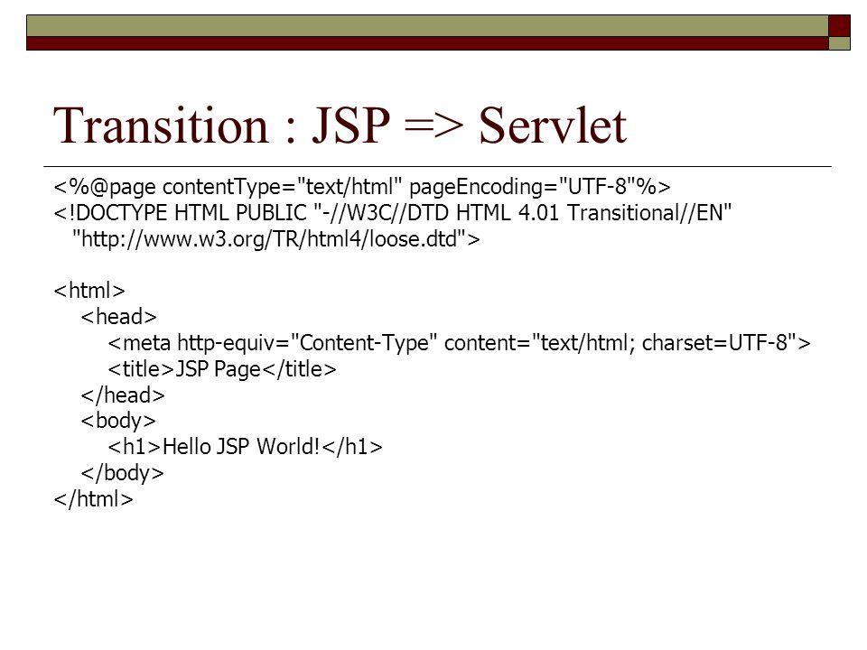 Transition : JSP => Servlet <!DOCTYPE HTML PUBLIC