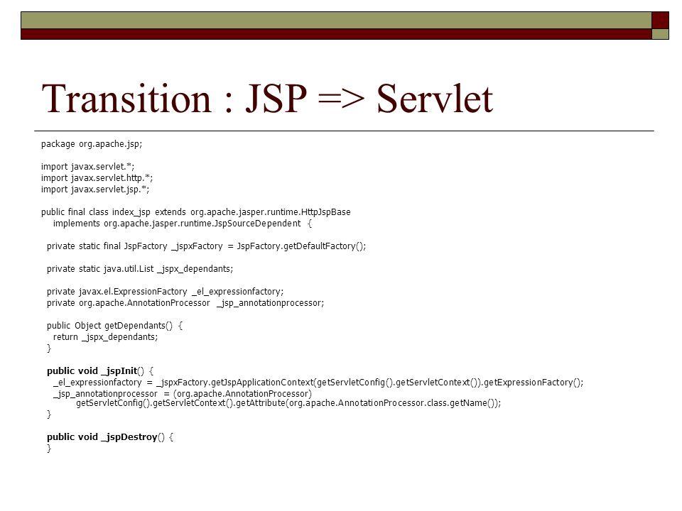 Transition : JSP => Servlet package org.apache.jsp; import javax.servlet.*; import javax.servlet.http.*; import javax.servlet.jsp.*; public final clas