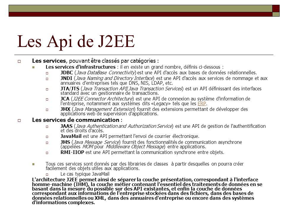 Les Api de J2EE Les services, pouvant être classés par catégories : Les services d'infrastructures : il en existe un grand nombre, définis ci-dessous