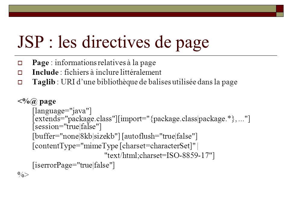JSP : les directives de page Page : informations relatives à la page Include : fichiers à inclure littéralement Taglib : URI dune bibliothèque de bali