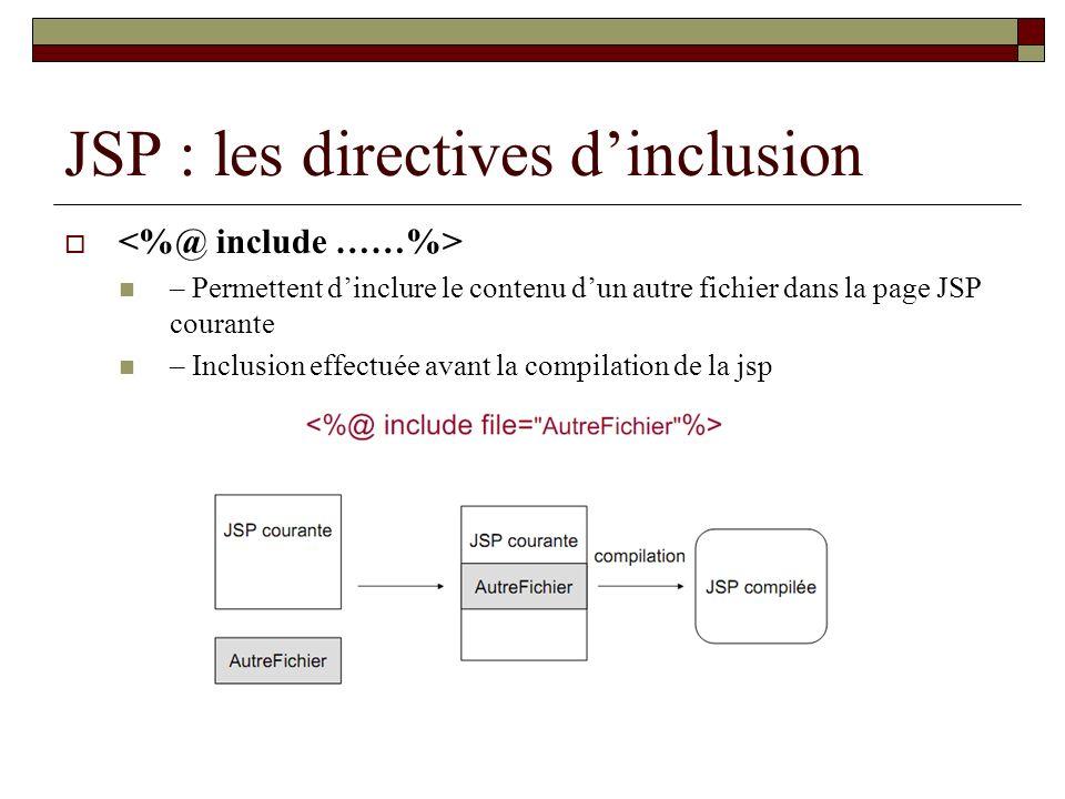 JSP : les directives dinclusion – Permettent dinclure le contenu dun autre fichier dans la page JSP courante – Inclusion effectuée avant la compilatio