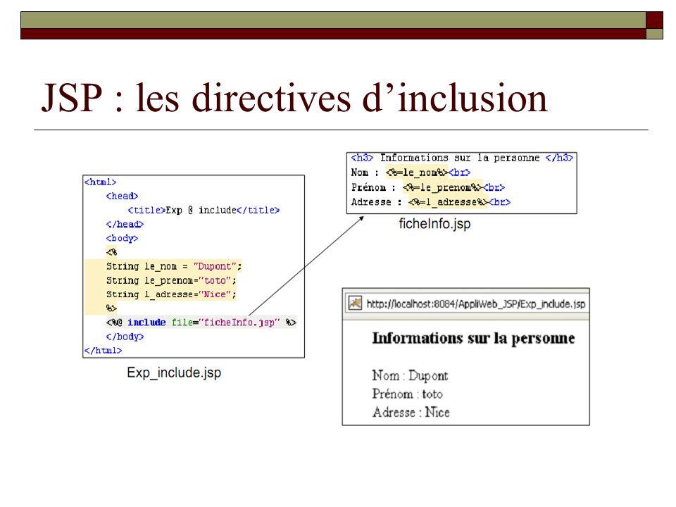 JSP : les directives dinclusion