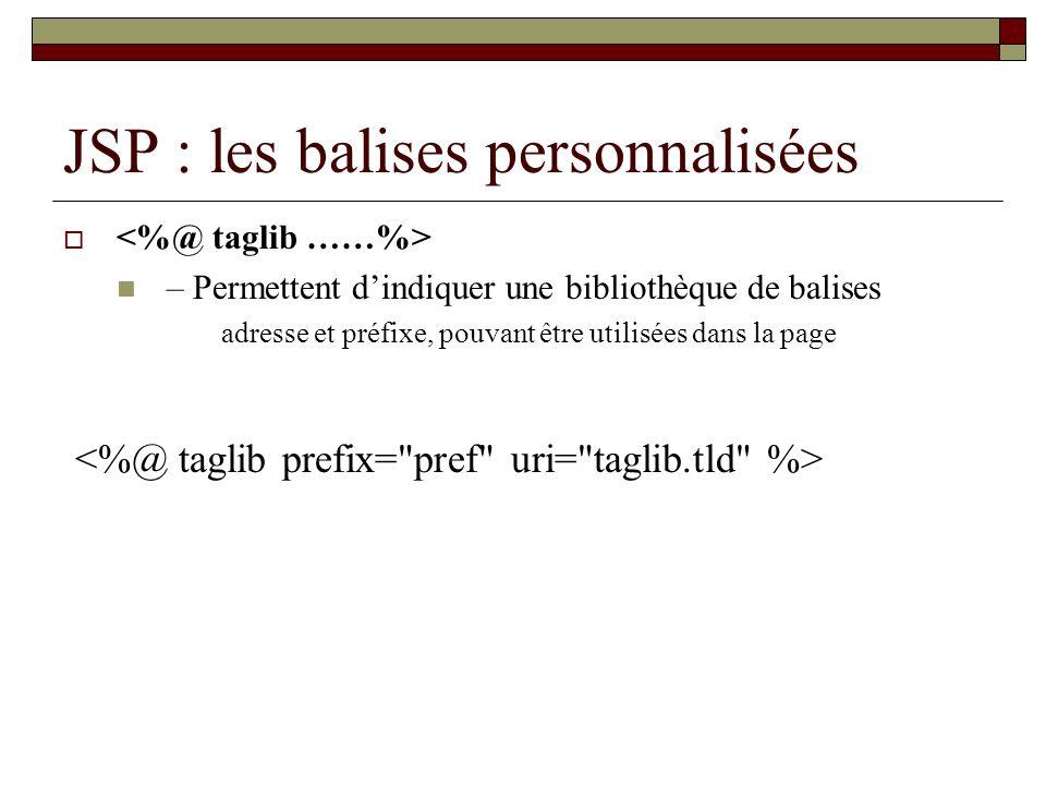 JSP : les balises personnalisées – Permettent dindiquer une bibliothèque de balises adresse et préfixe, pouvant être utilisées dans la page