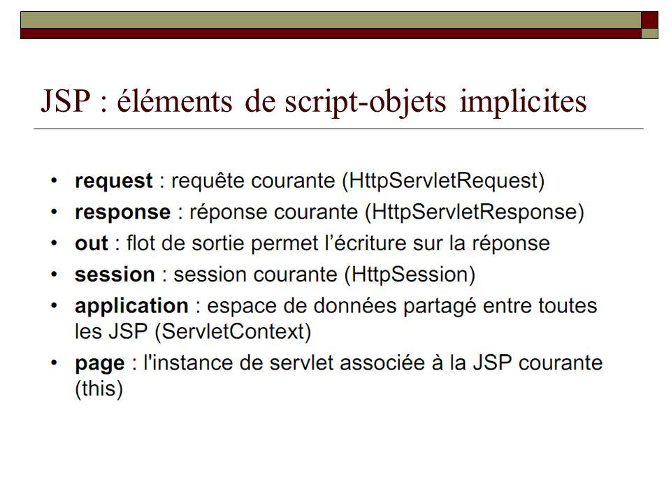 JSP : éléments de script-objets implicites