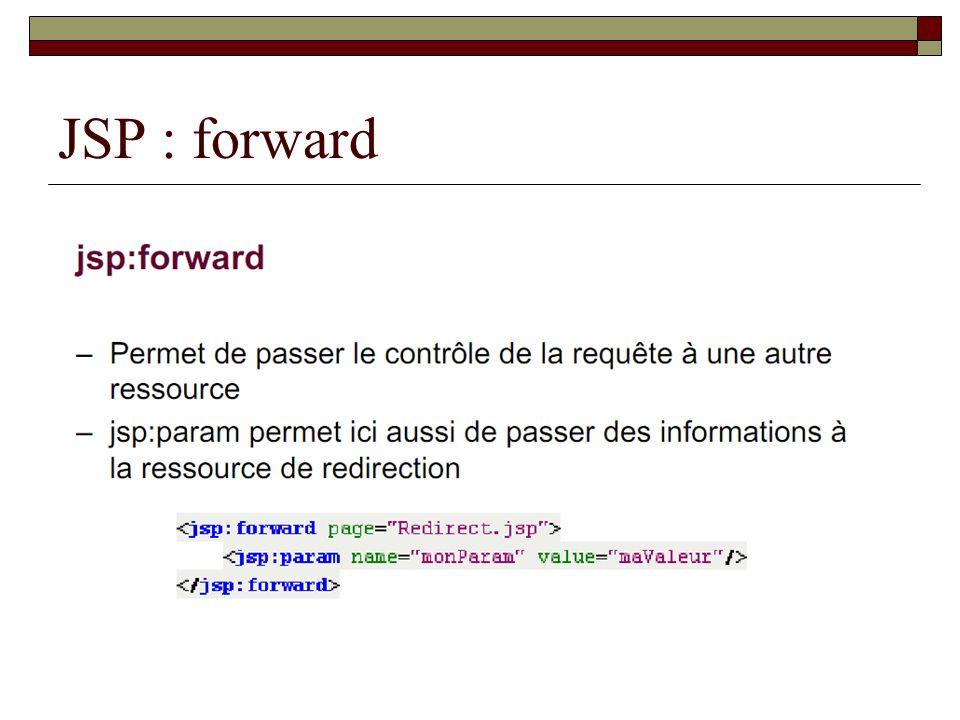 JSP : forward