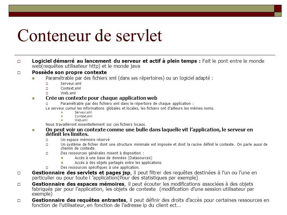 Conteneur de servlet Logiciel démarré au lancement du serveur et actif à plein temps : Fait le pont entre le monde web(requêtes utilisateur http) et l