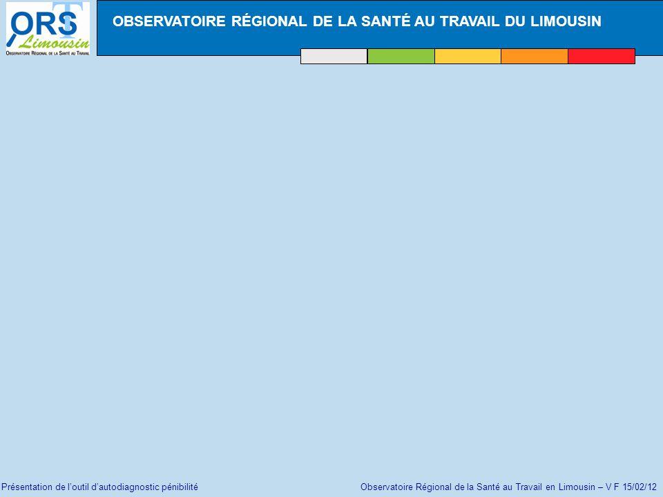 Présentation de loutil dautodiagnostic pénibilité Observatoire Régional de la Santé au Travail en Limousin – V F 15/02/12 Etape 4 la répartition des réponses et le détail de chacune Visualiser les Résultats : dans le détail