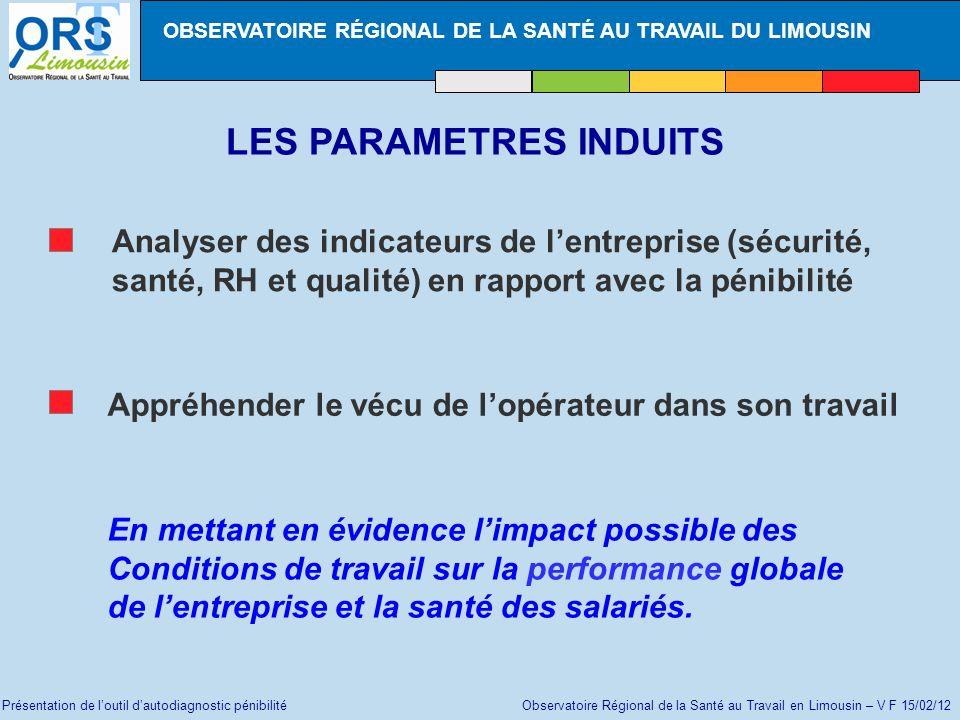 Présentation de loutil dautodiagnostic pénibilité Observatoire Régional de la Santé au Travail en Limousin – V F 15/02/12 LES PARAMETRES INDUITS Analy