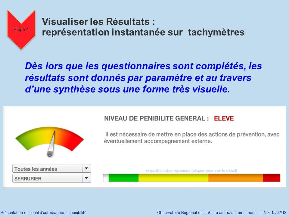 Présentation de loutil dautodiagnostic pénibilité Observatoire Régional de la Santé au Travail en Limousin – V F 15/02/12 Dès lors que les questionnai