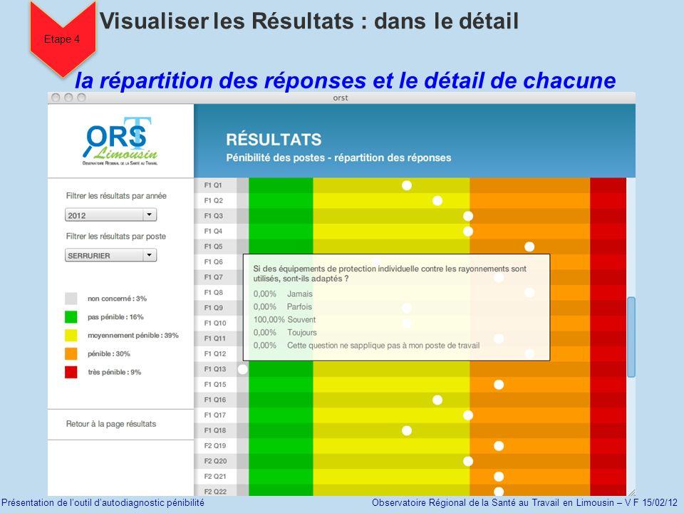 Présentation de loutil dautodiagnostic pénibilité Observatoire Régional de la Santé au Travail en Limousin – V F 15/02/12 Etape 4 la répartition des r