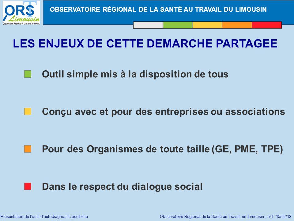 Présentation de loutil dautodiagnostic pénibilité Observatoire Régional de la Santé au Travail en Limousin – V F 15/02/12 de ses partenaires : Cet outil dautodiagnostic est une réalisation de Présentation de loutil dautodiagnostic pénibilité et financeurs :