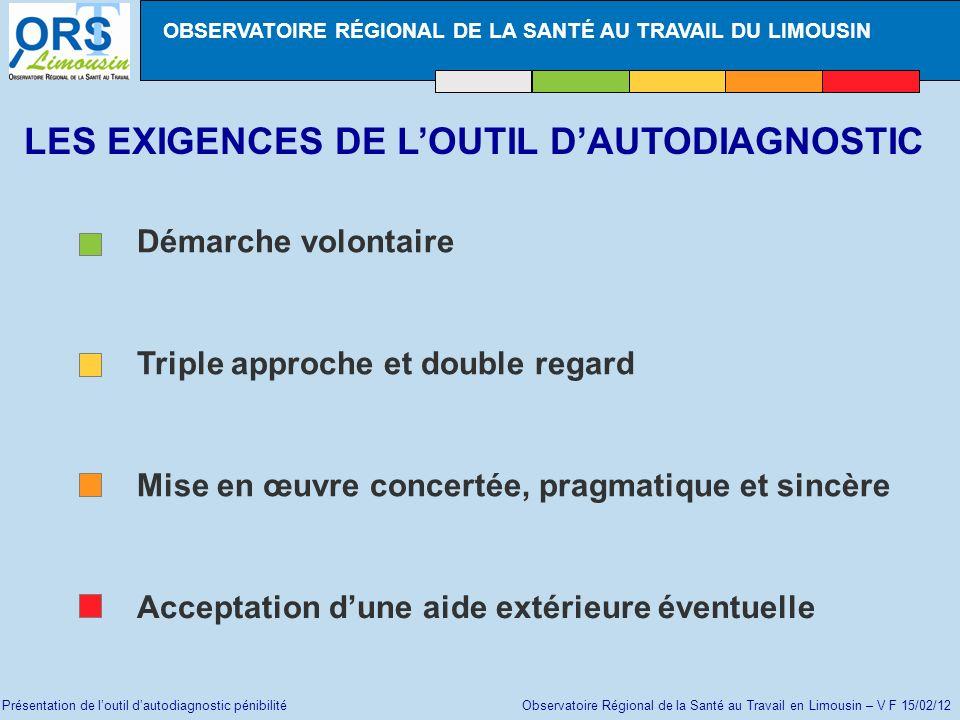 Présentation de loutil dautodiagnostic pénibilité Observatoire Régional de la Santé au Travail en Limousin – V F 15/02/12 Etape 3 Enquêter sur les 3 paramètres : questionnaire « paramètres observables »
