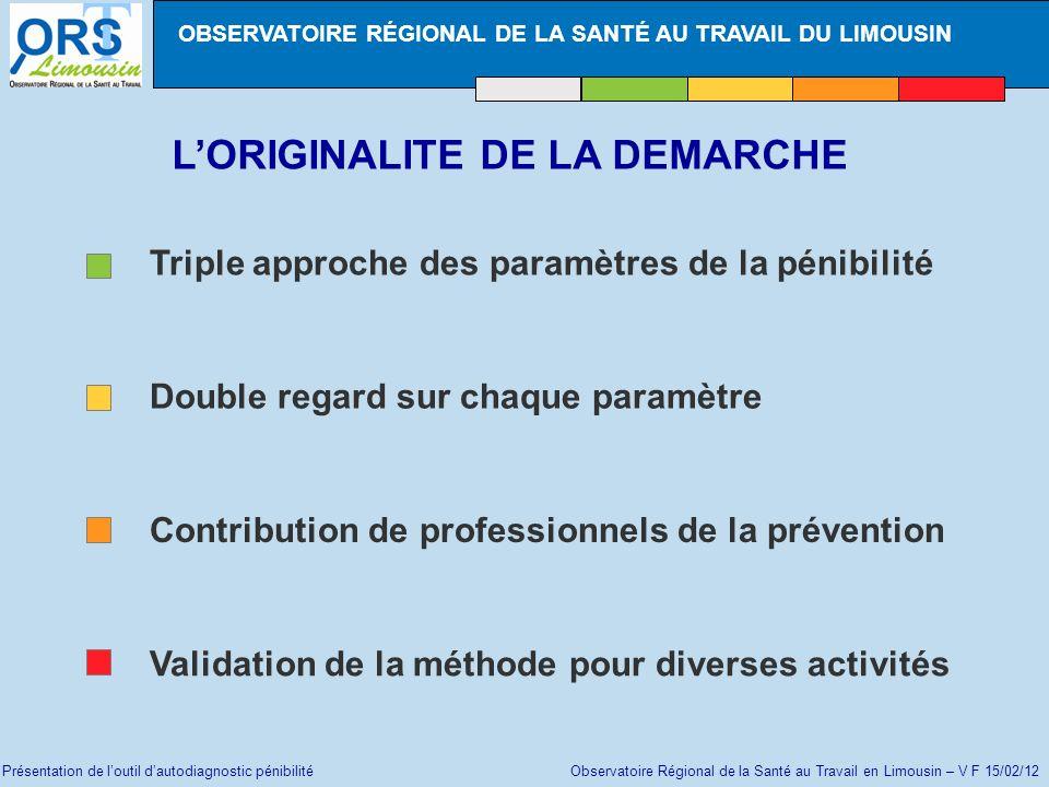 Présentation de loutil dautodiagnostic pénibilité Observatoire Régional de la Santé au Travail en Limousin – V F 15/02/12 Triple approche des paramètr