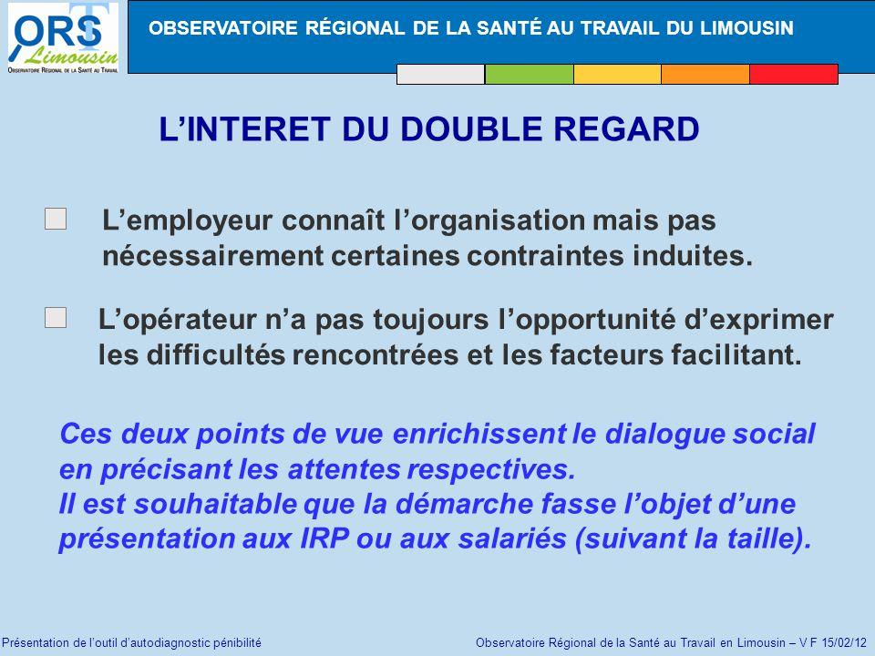 Présentation de loutil dautodiagnostic pénibilité Observatoire Régional de la Santé au Travail en Limousin – V F 15/02/12 Lemployeur connaît lorganisa