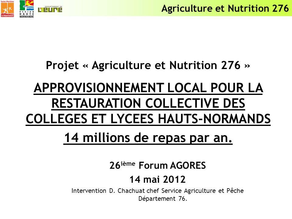 Agriculture et Nutrition 276 Projet « Agriculture et Nutrition 276 » APPROVISIONNEMENT LOCAL POUR LA RESTAURATION COLLECTIVE DES COLLEGES ET LYCEES HA