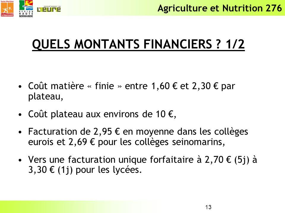 Agriculture et Nutrition 276 13 QUELS MONTANTS FINANCIERS ? 1/2 Coût matière « finie » entre 1,60 et 2,30 par plateau, Coût plateau aux environs de 10